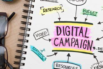 Content + Facebook Ads + Retargeting = Customers